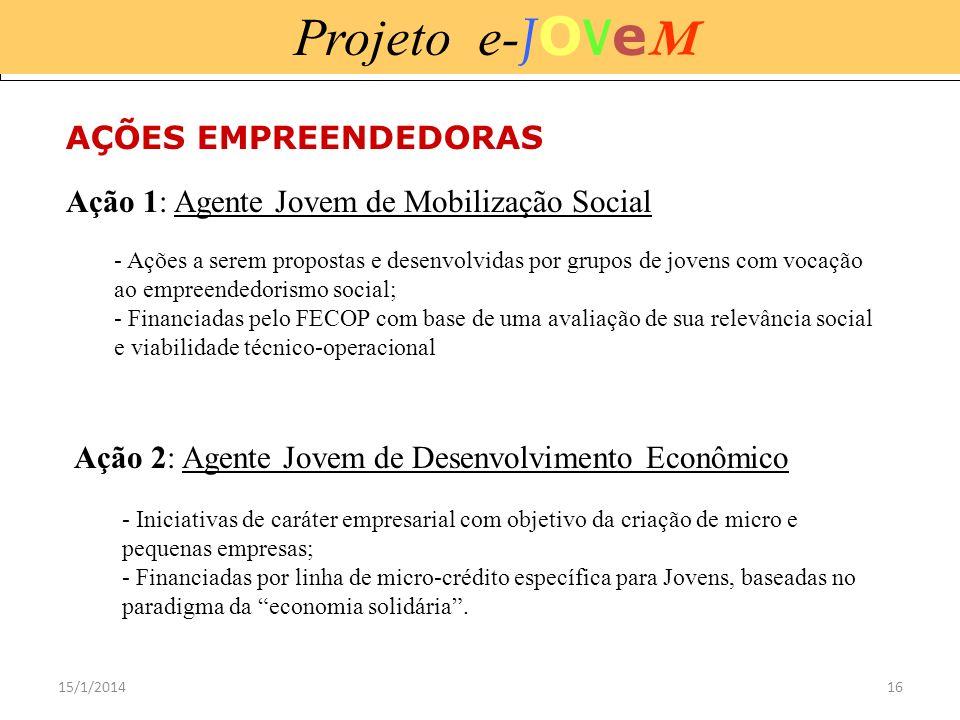 15/1/201416 Projeto e- J O V e M Ação 2: Agente Jovem de Desenvolvimento Econômico - Iniciativas de caráter empresarial com objetivo da criação de mic