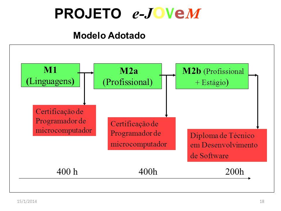 15/1/201418 PROJETO e-J O V e M Modelo Adotado M1 (Linguagens) M2a (Profissional) Certificação de Programador de microcomputador M2b (Profissional + E