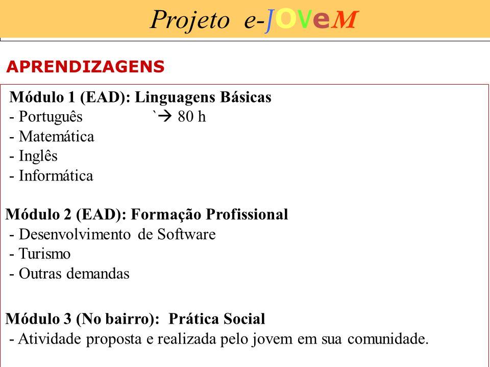 15/1/201419 Projeto e- J O V e M Módulo 1 (EAD): Linguagens Básicas - Português` 80 h - Matemática - Inglês - Informática Módulo 2 (EAD): Formação Pro