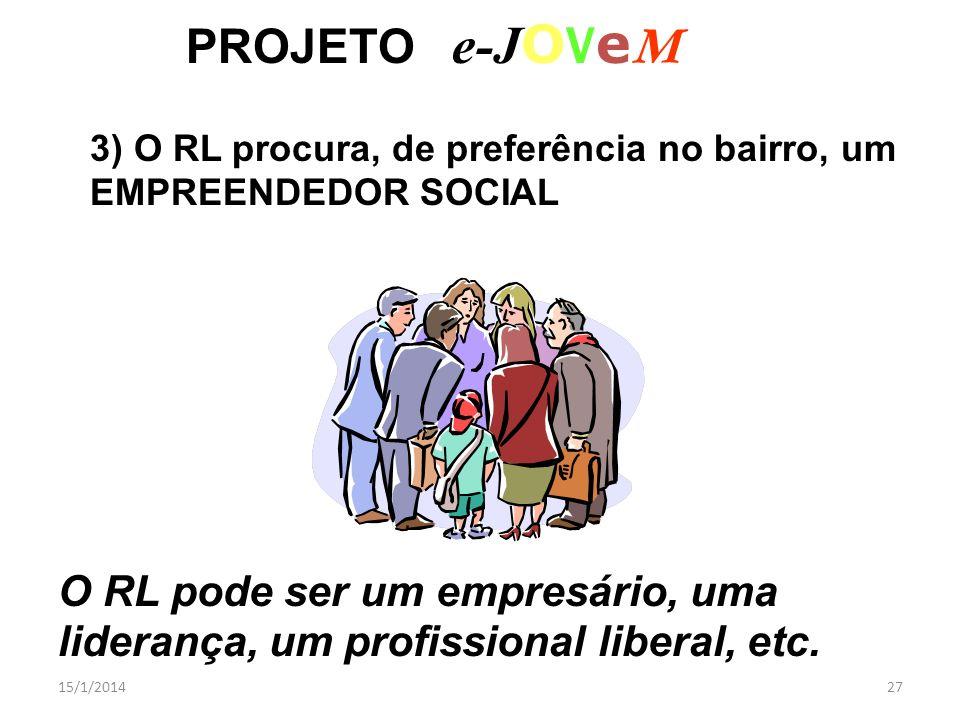 15/1/201427 PROJETO e-J O V e M 3) O RL procura, de preferência no bairro, um EMPREENDEDOR SOCIAL O RL pode ser um empresário, uma liderança, um profi