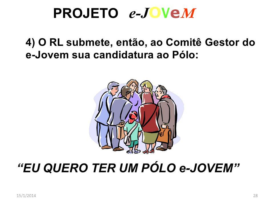 15/1/201428 PROJETO e-J O V e M 4) O RL submete, então, ao Comitê Gestor do e-Jovem sua candidatura ao Pólo: EU QUERO TER UM PÓLO e-JOVEM