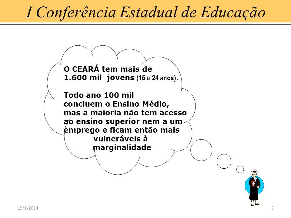 15/1/20143 I Conferência Estadual de Educação O CEARÁ tem mais de 1.600 mil jovens (15 a 24 anos). Todo ano 100 mil concluem o Ensino Médio, mas a mai