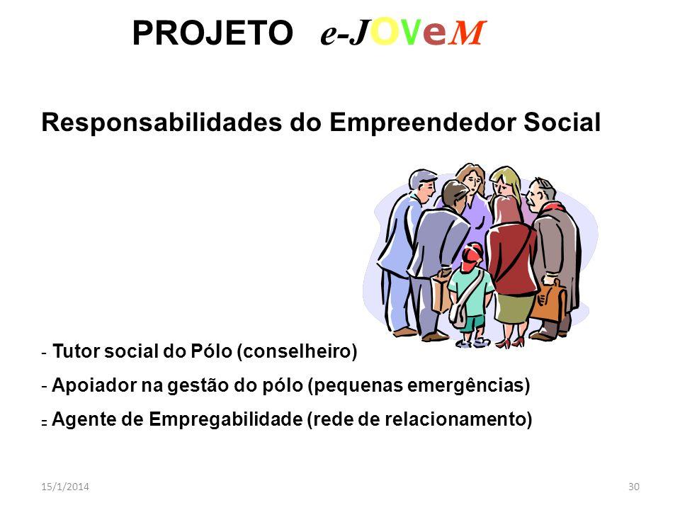 15/1/201430 PROJETO e-J O V e M Responsabilidades do Empreendedor Social - Tutor social do Pólo (conselheiro) - Apoiador na gestão do pólo (pequenas e