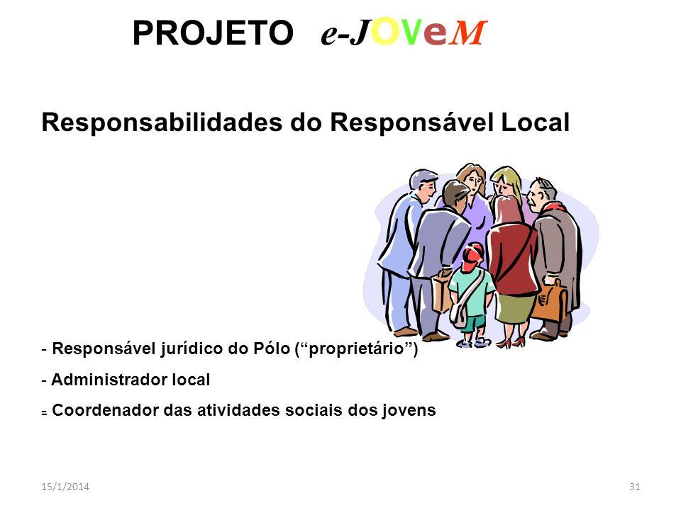 15/1/201431 PROJETO e-J O V e M Responsabilidades do Responsável Local - Responsável jurídico do Pólo (proprietário) - Administrador local - Coordenad