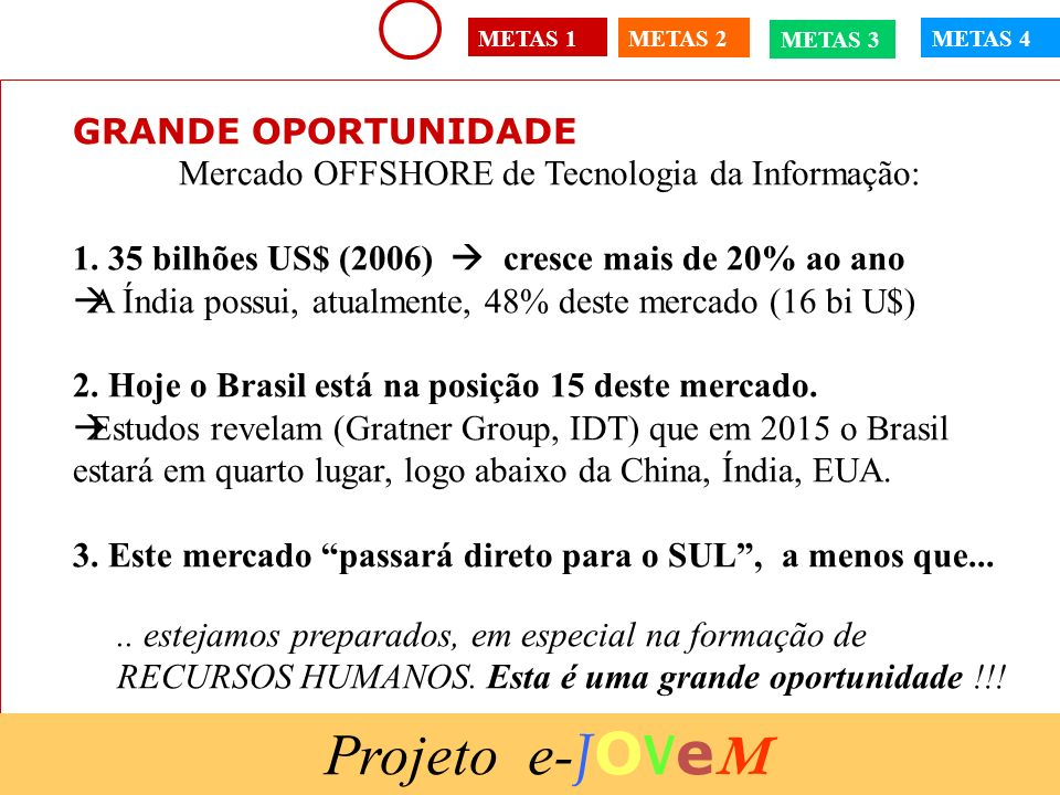 15/1/201433 METAS 1 METAS 2 METAS 3 METAS 4 Projeto e- J O V e M GRANDE OPORTUNIDADE Mercado OFFSHORE de Tecnologia da Informação: 1. 35 bilhões US$ (