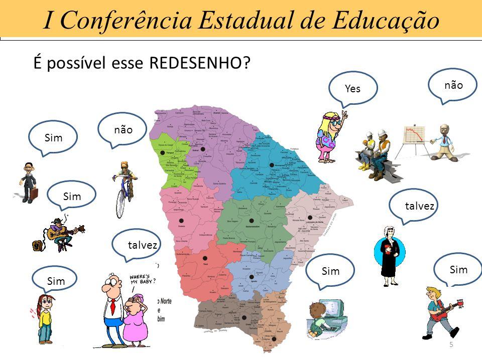15/1/20145 I Conferência Estadual de Educação É possível esse REDESENHO? talvezYesSim não talvez Sim não Sim