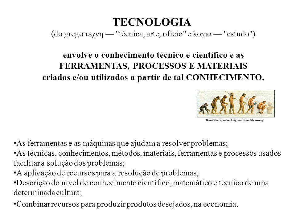 Ciências Naturais: Física· Biologia · Astronomia · Zoologia · Química · Geografia física · Geologia · Paleontologia · Outras disciplinas Ciências Soci
