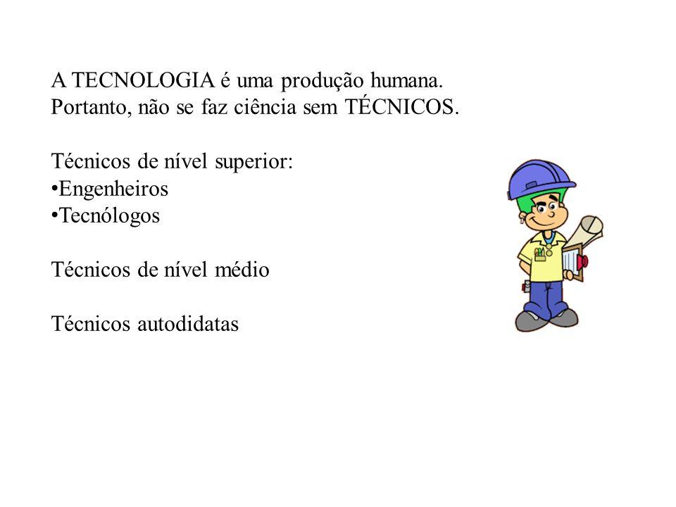 TECNOLOGIA (do grego τεχνη