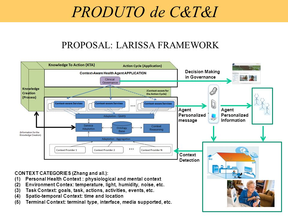 Prof Mauro: LARA Project Communication INFRASTRUCTURE Diga-Ginga (FINEP Project) PRODUTO de C&T&I