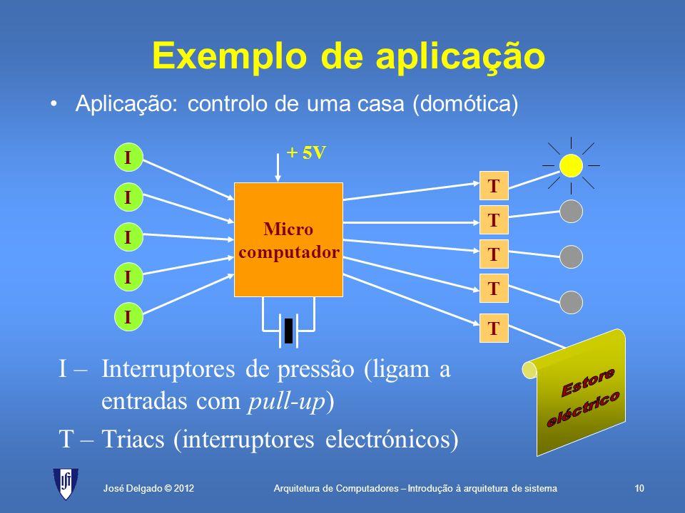 Arquitetura de Computadores – Introdução à arquitetura de sistema10José Delgado © 2012 Exemplo de aplicação Aplicação: controlo de uma casa (domótica)
