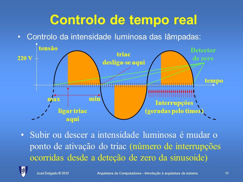 Arquitetura de Computadores – Introdução à arquitetura de sistema11José Delgado © 2012 ligar triac aqui triac desliga-se aqui Controlo de tempo real C