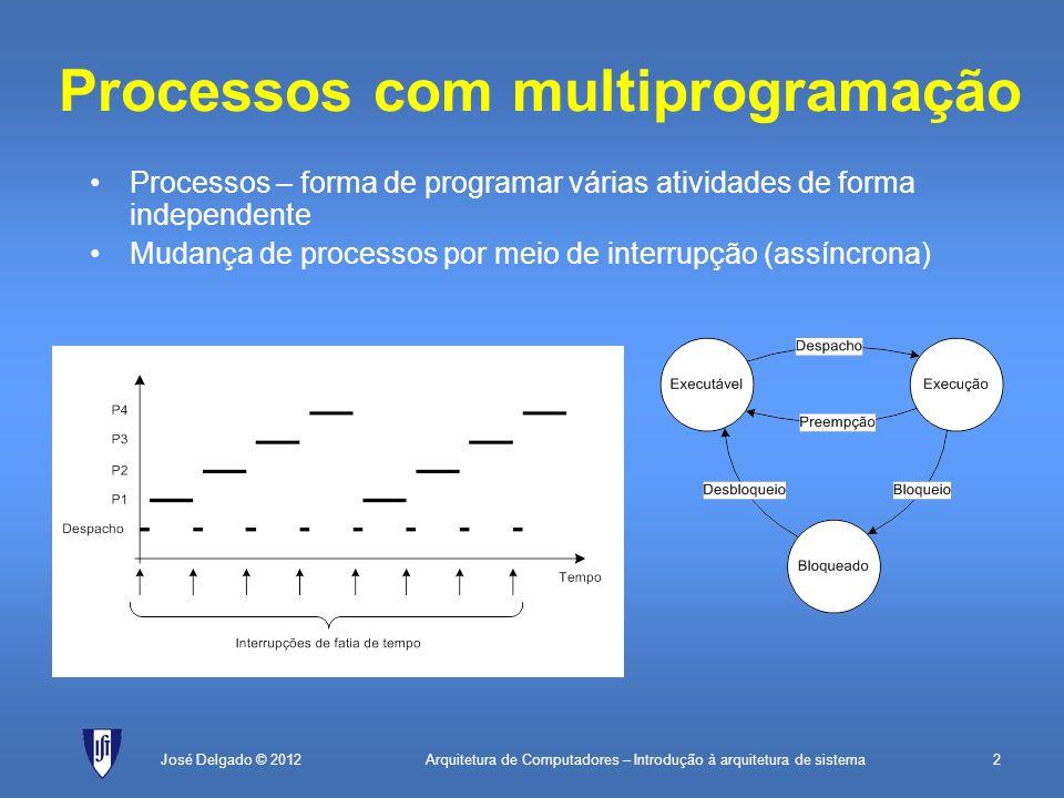 Arquitetura de Computadores – Introdução à arquitetura de sistema2José Delgado © 2012 Processos com multiprogramação Processos – forma de programar vá