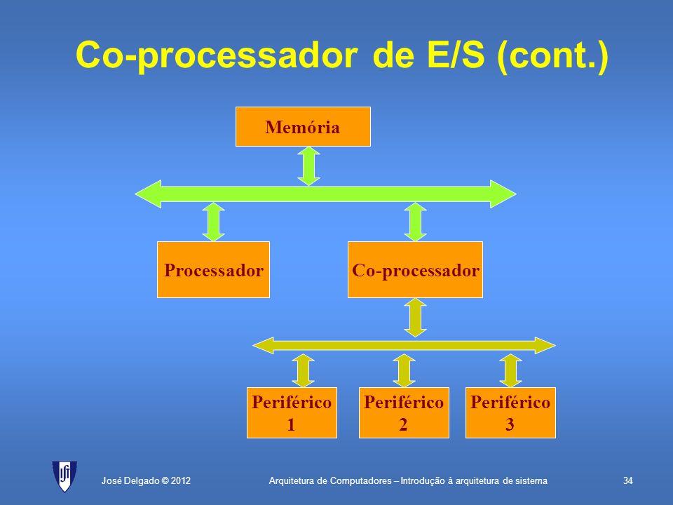 Arquitetura de Computadores – Introdução à arquitetura de sistema34José Delgado © 2012 Co-processador de E/S (cont.) Memória ProcessadorCo-processador