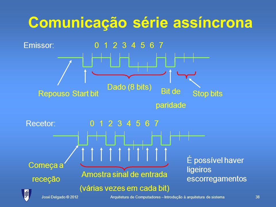Arquitetura de Computadores – Introdução à arquitetura de sistema38José Delgado © 2012 Comunicação série assíncrona 21034567 Dado (8 bits) Start bit B