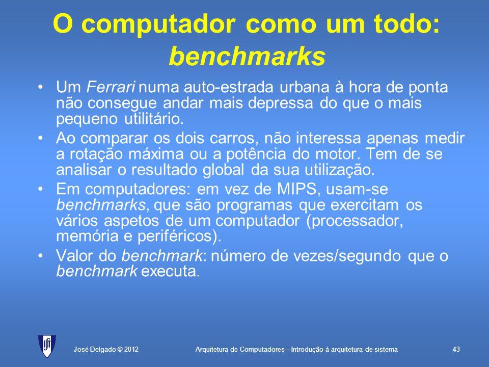 Arquitetura de Computadores – Introdução à arquitetura de sistema43José Delgado © 2012 O computador como um todo: benchmarks Um Ferrari numa auto-estr
