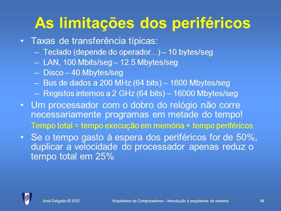 Arquitetura de Computadores – Introdução à arquitetura de sistema44José Delgado © 2012 As limitações dos periféricos Taxas de transferência típicas: –
