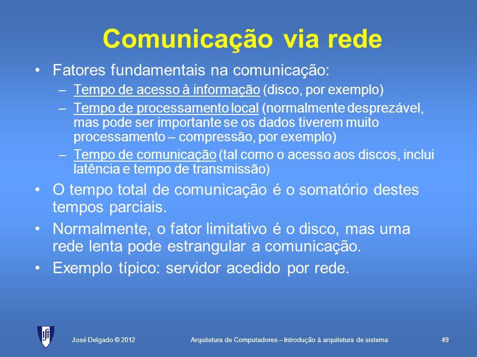 Arquitetura de Computadores – Introdução à arquitetura de sistema49José Delgado © 2012 Comunicação via rede Fatores fundamentais na comunicação: –Temp