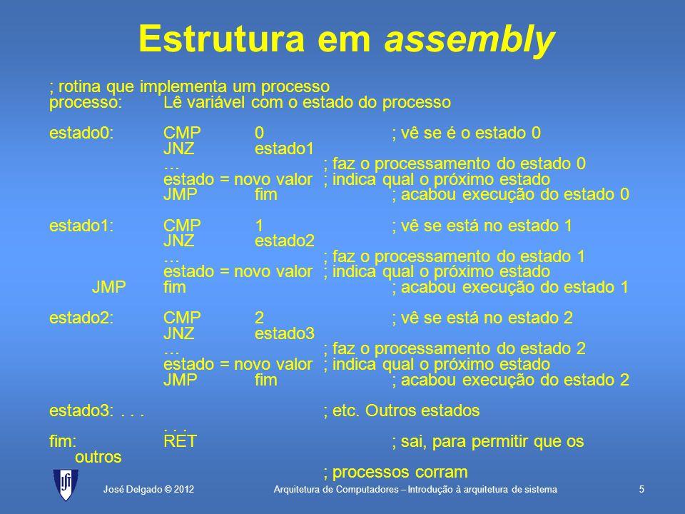Arquitetura de Computadores – Introdução à arquitetura de sistema5José Delgado © 2012 Estrutura em assembly ; rotina que implementa um processo proces