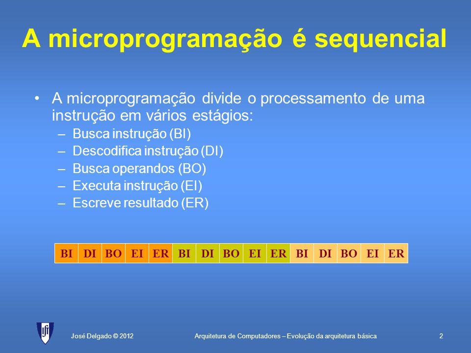 Arquitetura de Computadores – Evolução da arquitetura básica2José Delgado © 2012 A microprogramação é sequencial A microprogramação divide o processam