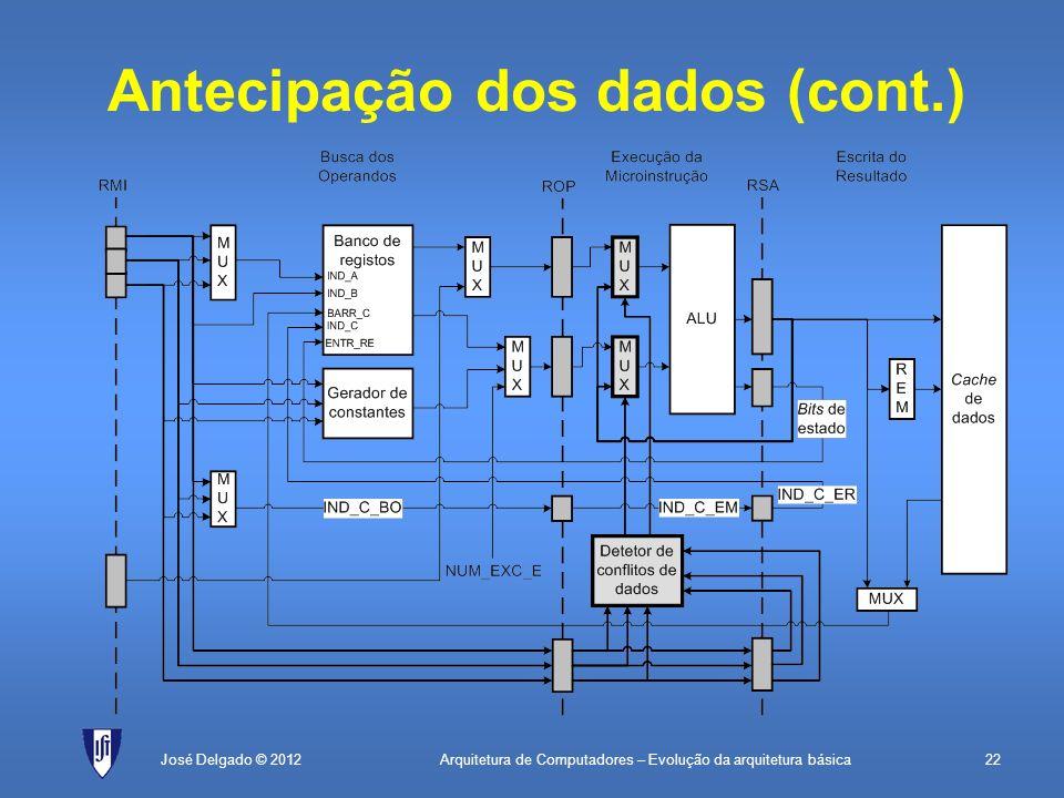 Arquitetura de Computadores – Evolução da arquitetura básica22José Delgado © 2012 Antecipação dos dados (cont.)