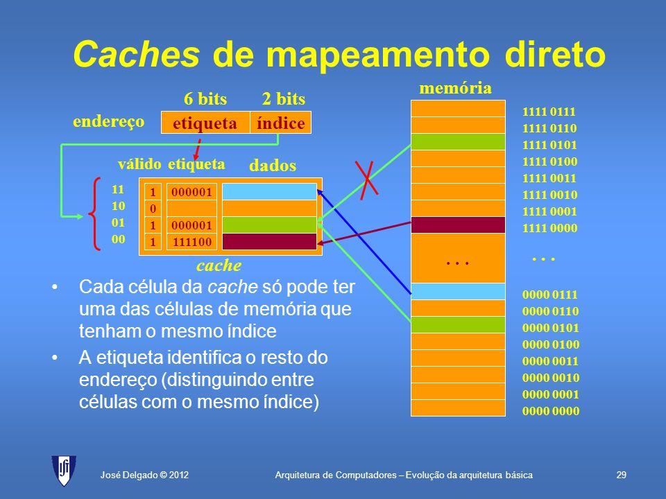 Arquitetura de Computadores – Evolução da arquitetura básica29José Delgado © 2012 0000 0000 0001 0000 0010 0000 0011 0000 0100 0000 0101 0000 0110 000