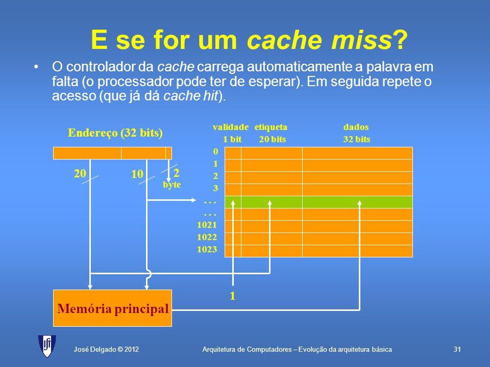 Arquitetura de Computadores – Evolução da arquitetura básica31José Delgado © 2012 E se for um cache miss? O controlador da cache carrega automaticamen