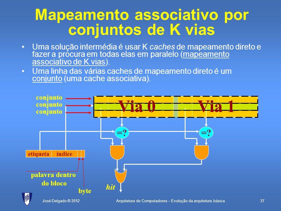 Arquitetura de Computadores – Evolução da arquitetura básica37José Delgado © 2012 Mapeamento associativo por conjuntos de K vias Uma solução intermédi