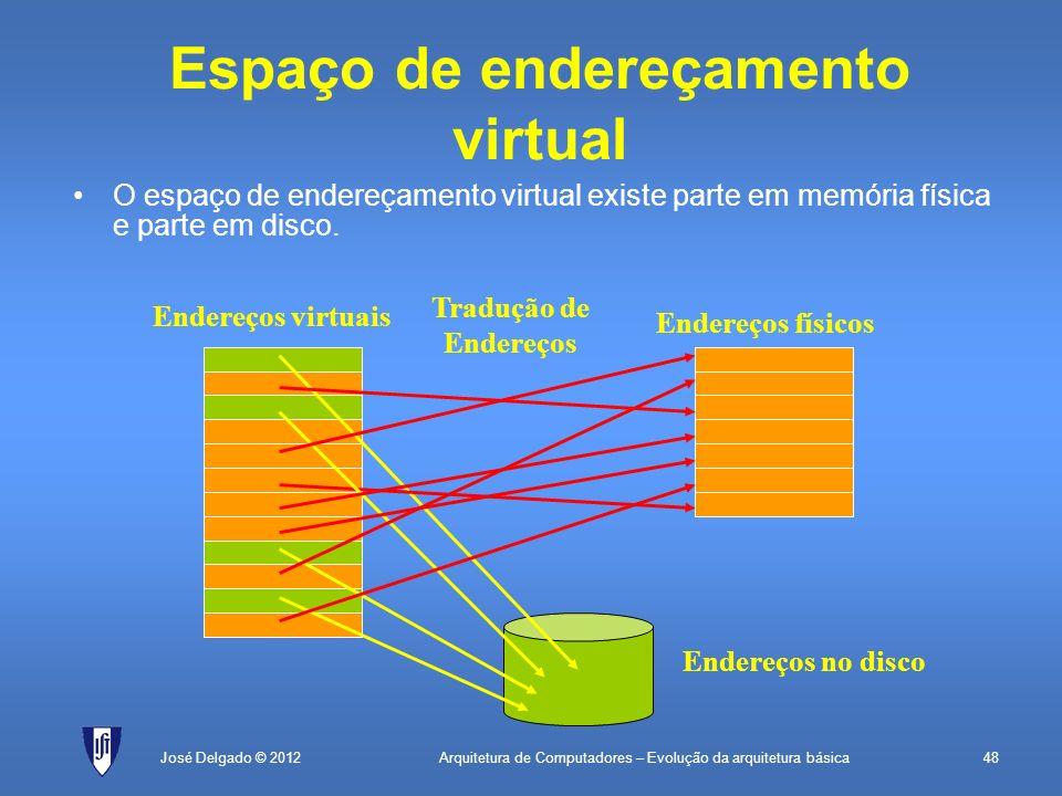 Arquitetura de Computadores – Evolução da arquitetura básica48José Delgado © 2012 Espaço de endereçamento virtual O espaço de endereçamento virtual ex
