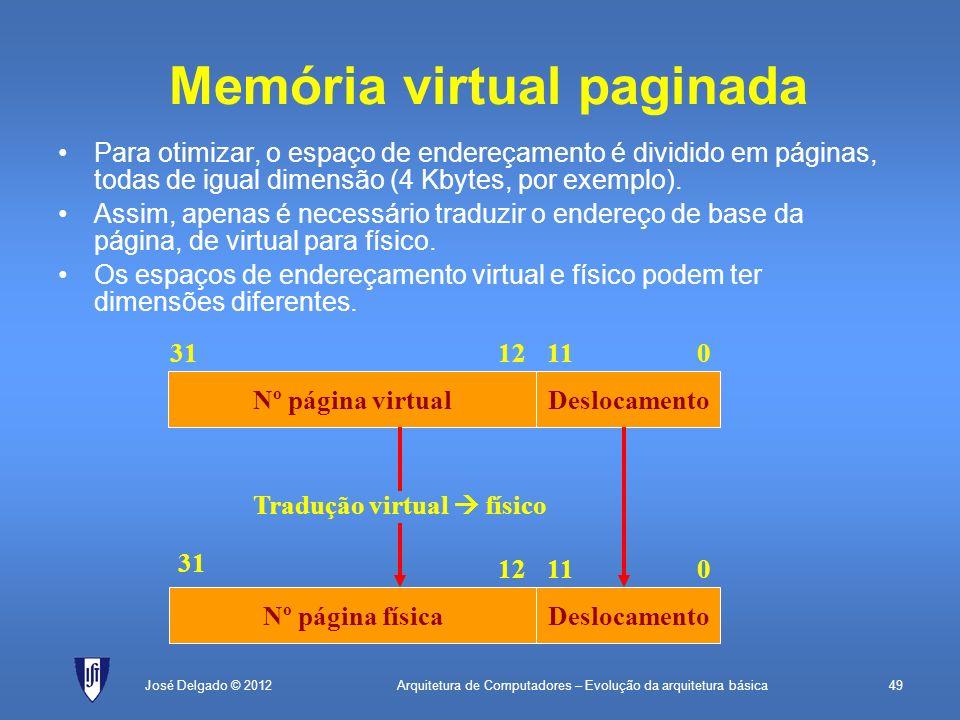 Arquitetura de Computadores – Evolução da arquitetura básica49José Delgado © 2012 Memória virtual paginada Para otimizar, o espaço de endereçamento é