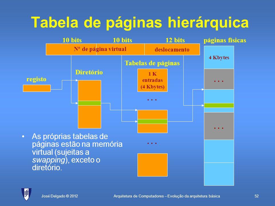 Arquitetura de Computadores – Evolução da arquitetura básica52José Delgado © 2012 Tabela de páginas hierárquica 4 Kbytes páginas físicas 1 K entradas
