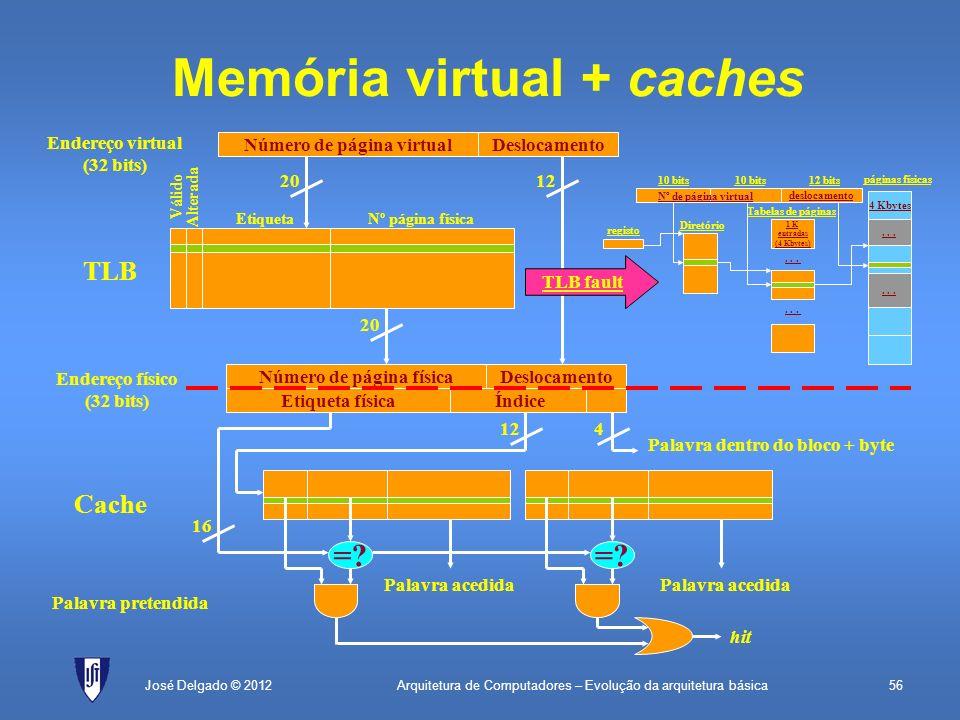 Arquitetura de Computadores – Evolução da arquitetura básica56José Delgado © 2012 Memória virtual + caches Endereço virtual (32 bits) Número de página