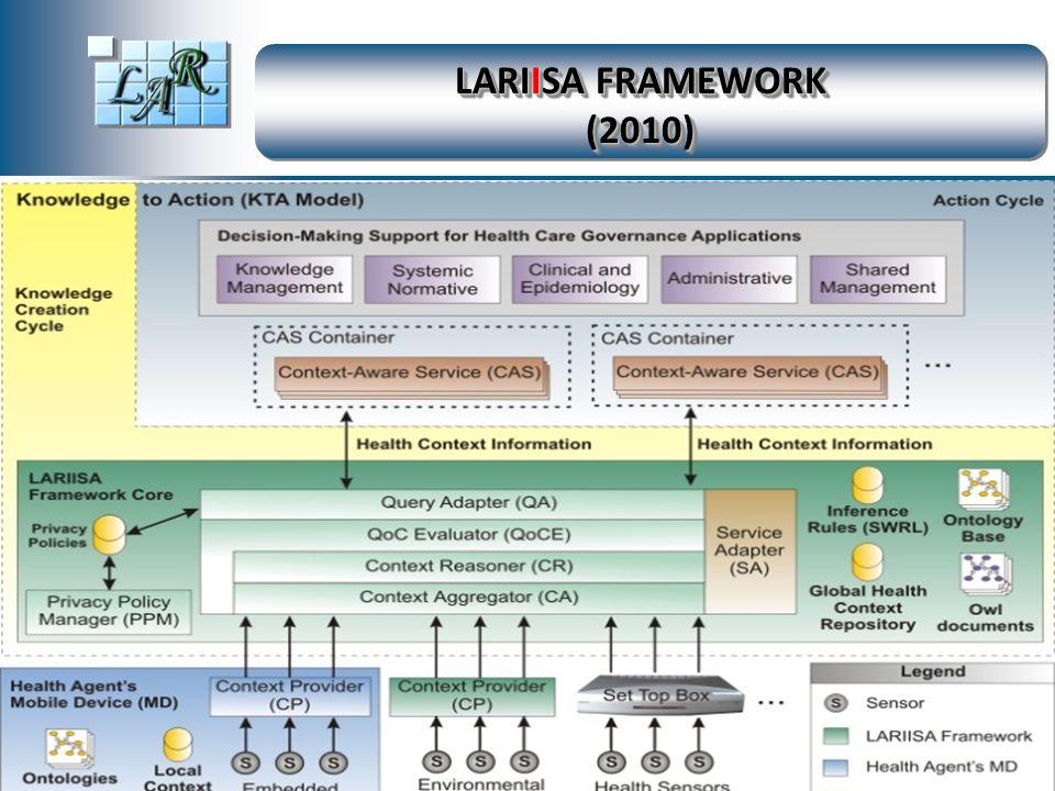 By LAR – 2002 LARIISA FRAMEWORK (2010)
