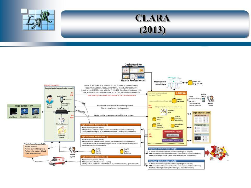 By LAR – 2002 CLARA (2013)