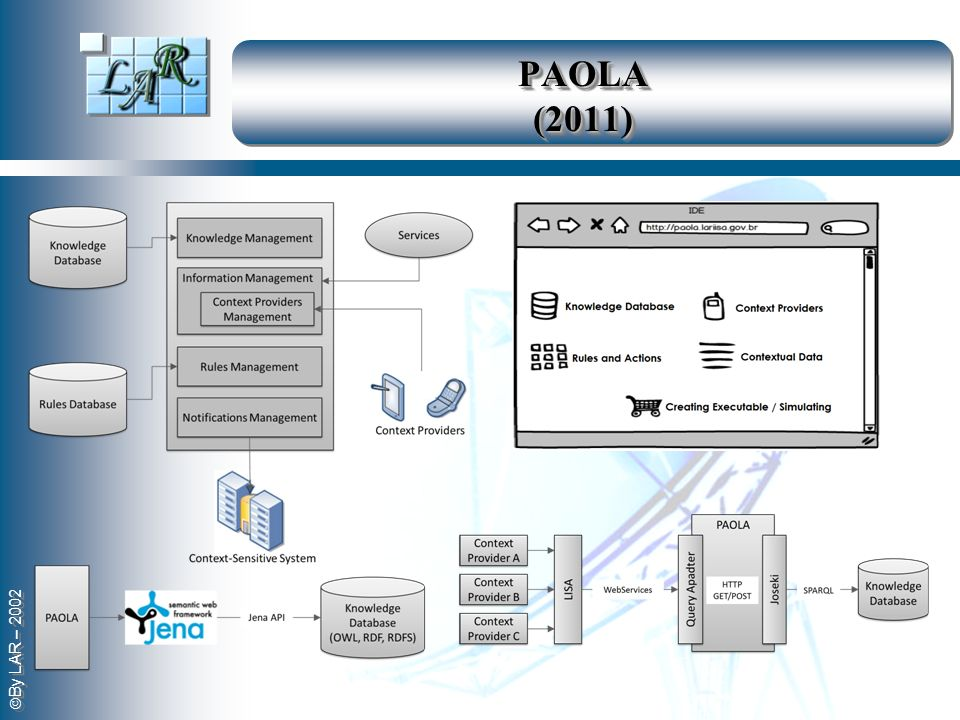 By LAR – 2002 PAOLA (2011)