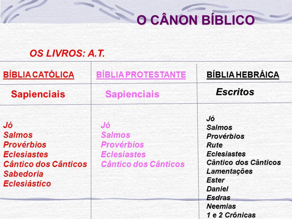 O CÂNON BÍBLICO O CÂNON BÍBLICO OS LIVROS: A.T.
