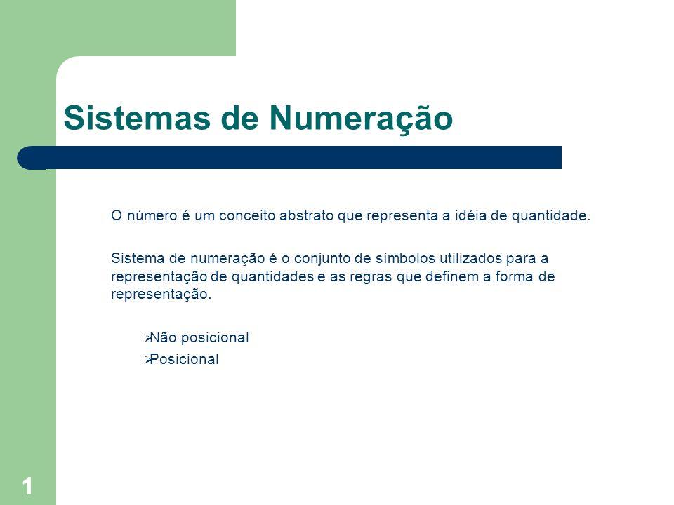 1 Sistemas de Numeração O número é um conceito abstrato que representa a idéia de quantidade.