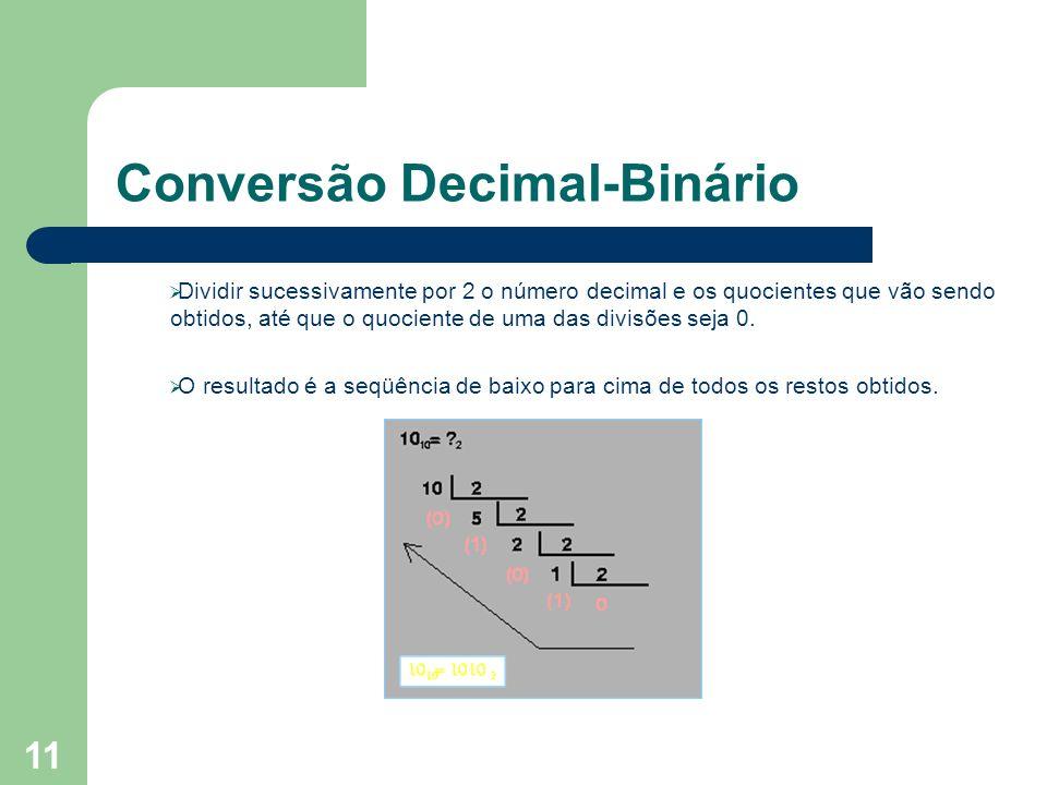 11 Conversão Decimal-Binário Dividir sucessivamente por 2 o número decimal e os quocientes que vão sendo obtidos, até que o quociente de uma das divisões seja 0.