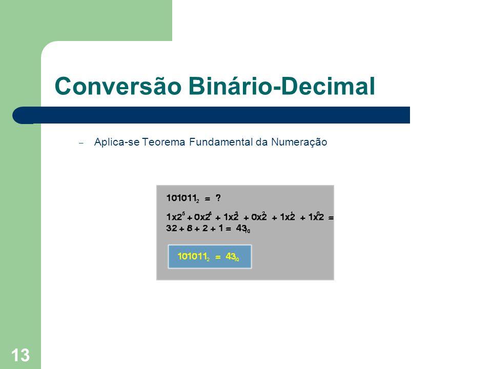 13 Conversão Binário-Decimal – Aplica-se Teorema Fundamental da Numeração