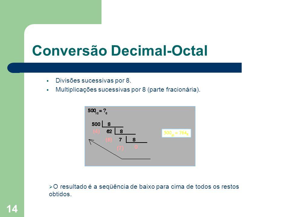 14 Conversão Decimal-Octal Divisões sucessivas por 8.