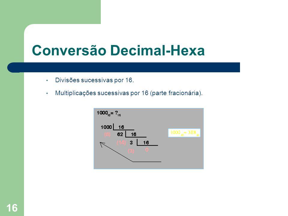 16 Conversão Decimal-Hexa Divisões sucessivas por 16.