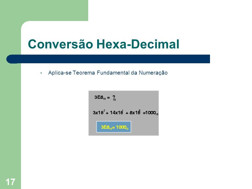 17 Conversão Hexa-Decimal Aplica-se Teorema Fundamental da Numeração
