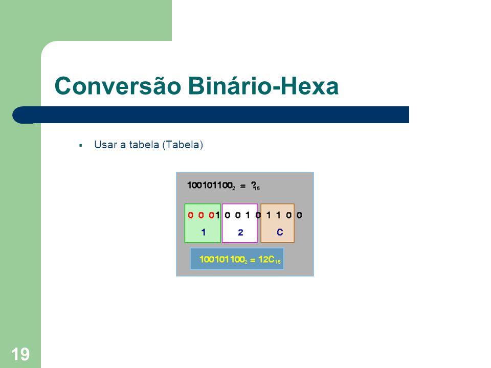 19 Conversão Binário-Hexa Usar a tabela (Tabela)