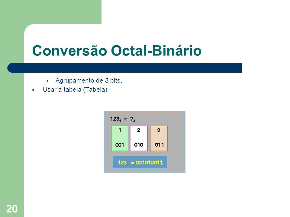 20 Conversão Octal-Binário Agrupamento de 3 bits. Usar a tabela (Tabela)