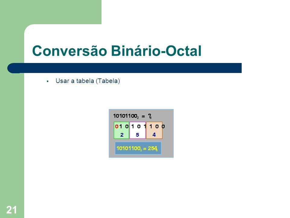 21 Conversão Binário-Octal Usar a tabela (Tabela)