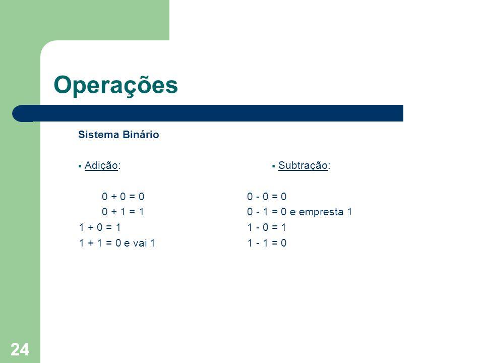 24 Operações Sistema Binário Adição: 0 + 0 = 0 0 + 1 = 1 1 + 0 = 1 1 + 1 = 0 e vai 1 Subtração: 0 - 0 = 0 0 - 1 = 0 e empresta 1 1 - 0 = 1 1 - 1 = 0