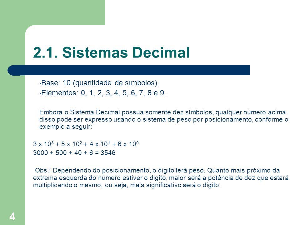 4 2.1.Sistemas Decimal Base: 10 (quantidade de símbolos).