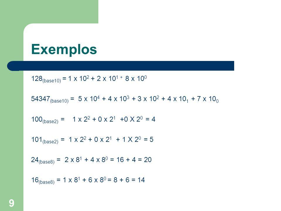 10 Tabela de conversão de números DecimalBinárioOctalHexadecimal 0000 1111 21022 31133 410044 510155 611066 711177 81000108 91001119 10101012A 11101113B 12110014C 13110115D 14111016E 15111117F