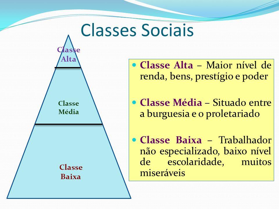 Classe Alta Classe Média Classe Baixa Classe Alta – Maior nível de renda, bens, prestígio e poder Classe Média – Situado entre a burguesia e o proleta