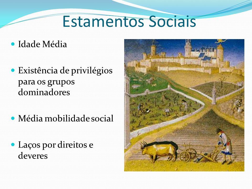Estamentos Sociais Idade Média Existência de privilégios para os grupos dominadores Média mobilidade social Laços por direitos e deveres