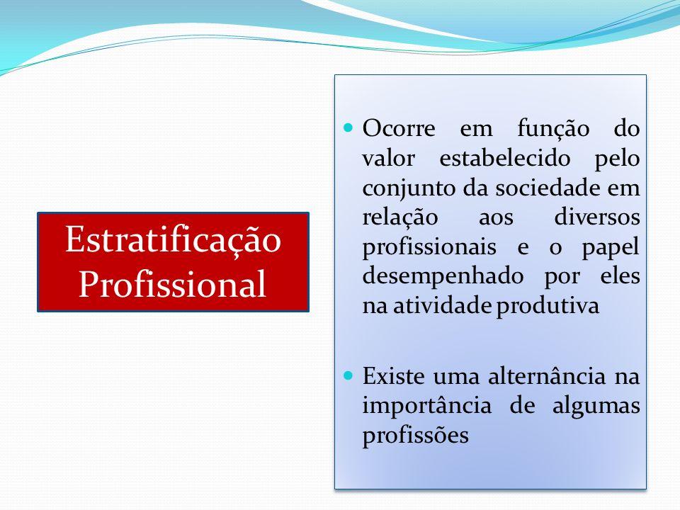 Ocorre em função do valor estabelecido pelo conjunto da sociedade em relação aos diversos profissionais e o papel desempenhado por eles na atividade p
